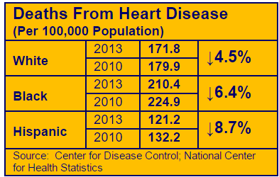 Heart_Disease_Disparities.png